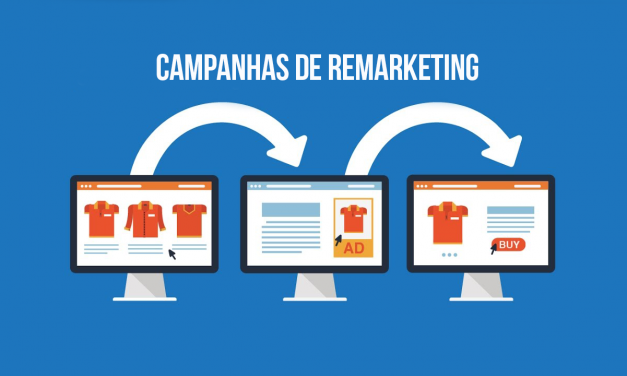 CAMPANHAS DE REMARKETING