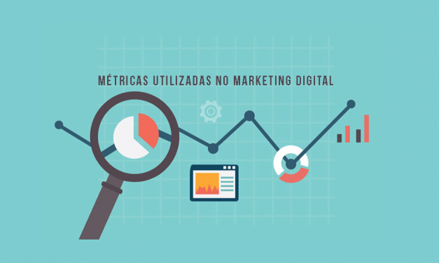 MÉTRICAS UTILIZADAS NO MARKETING DIGITAL